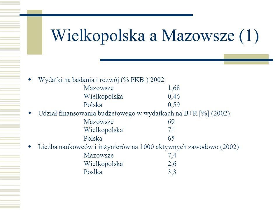 Wielkopolska a Mazowsze (1)