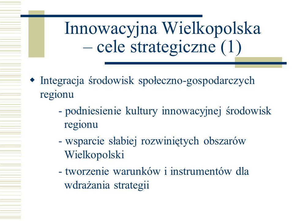 Innowacyjna Wielkopolska – cele strategiczne (1)