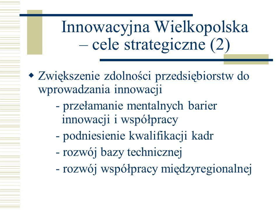 Innowacyjna Wielkopolska – cele strategiczne (2)