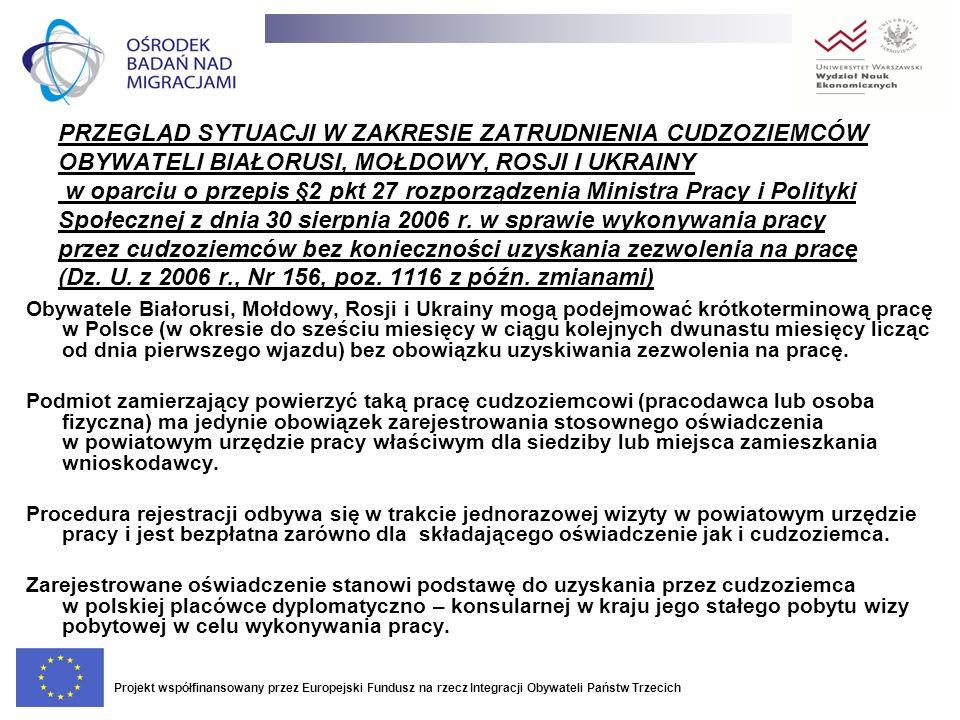 PRZEGLĄD SYTUACJI W ZAKRESIE ZATRUDNIENIA CUDZOZIEMCÓW OBYWATELI BIAŁORUSI, MOŁDOWY, ROSJI I UKRAINY w oparciu o przepis §2 pkt 27 rozporządzenia Ministra Pracy i Polityki Społecznej z dnia 30 sierpnia 2006 r. w sprawie wykonywania pracy przez cudzoziemców bez konieczności uzyskania zezwolenia na pracę (Dz. U. z 2006 r., Nr 156, poz. 1116 z późn. zmianami)