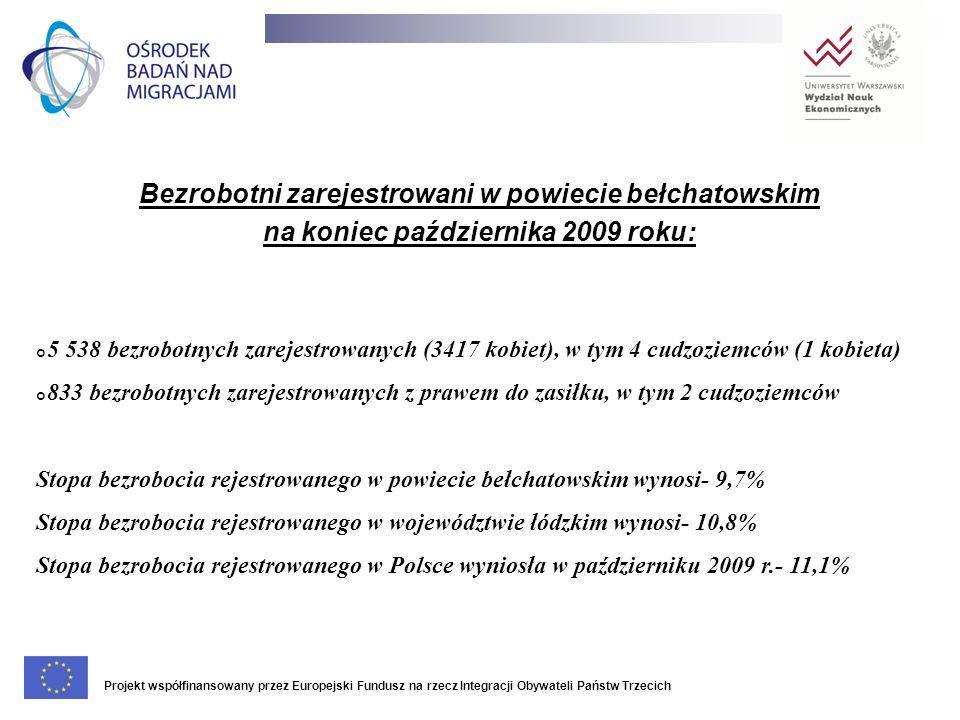 Bezrobotni zarejestrowani w powiecie bełchatowskim na koniec października 2009 roku: