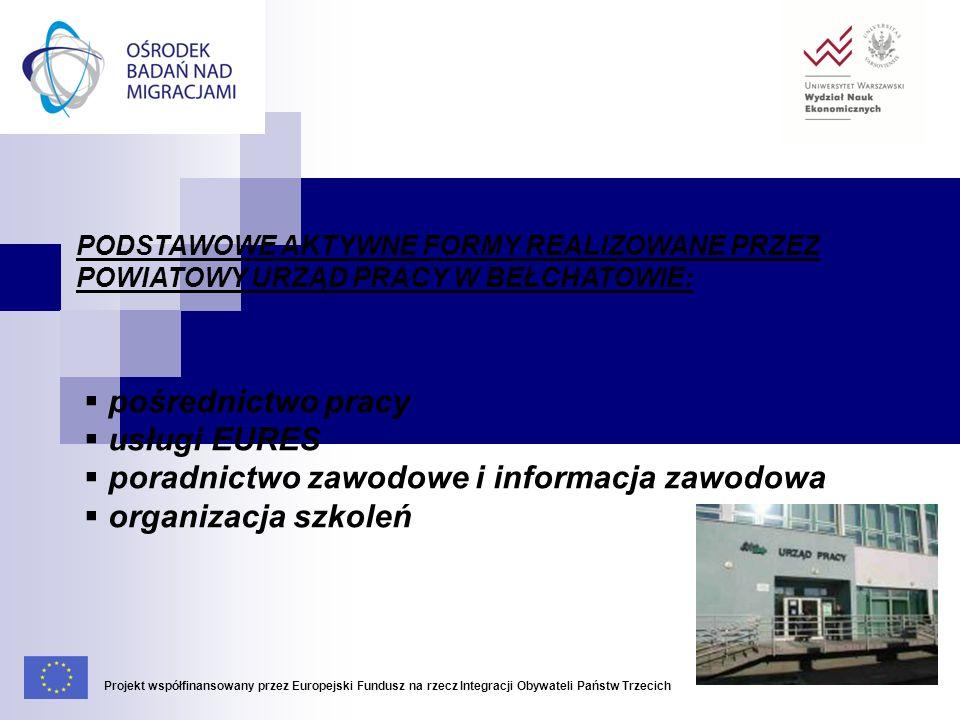 poradnictwo zawodowe i informacja zawodowa organizacja szkoleń