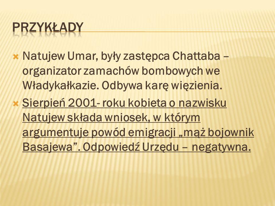 przykłady Natujew Umar, były zastępca Chattaba – organizator zamachów bombowych we Władykałkazie. Odbywa karę więzienia.