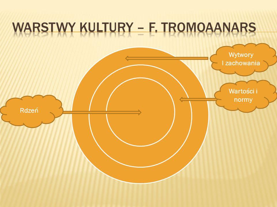 Warstwy kultury – F. TROMOAANARS