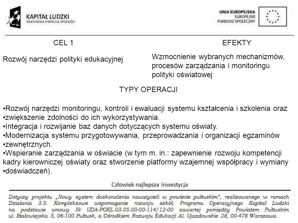 CEL 1 EFEKTY. Wzmocnienie wybranych mechanizmów, procesów zarządzania i monitoringu polityki oświatowej.