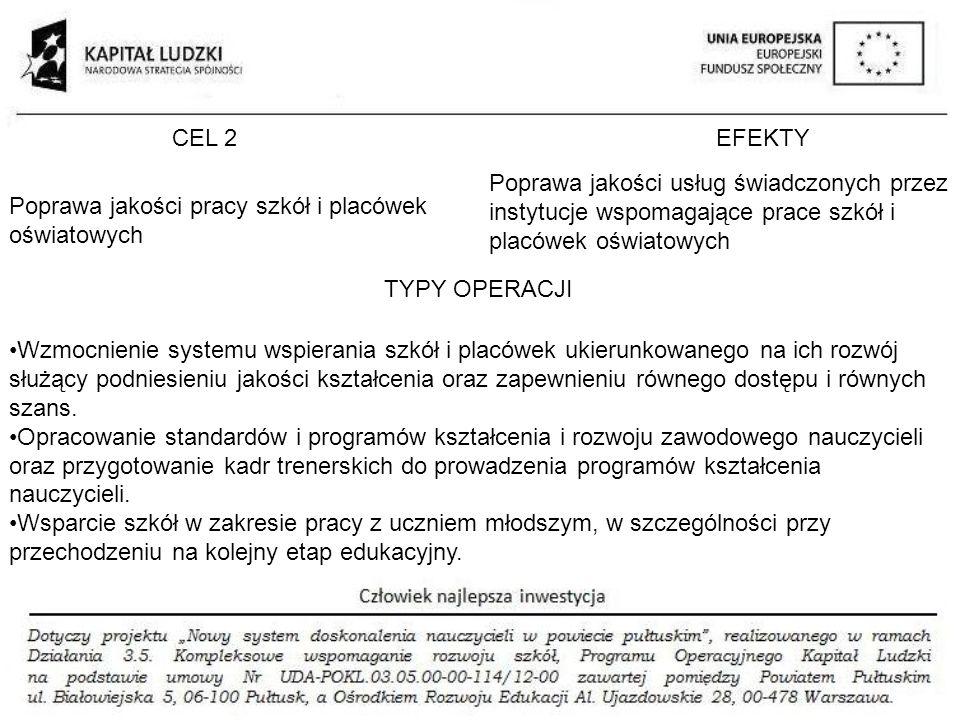CEL 2 EFEKTY. Poprawa jakości usług świadczonych przez instytucje wspomagające prace szkół i placówek oświatowych.