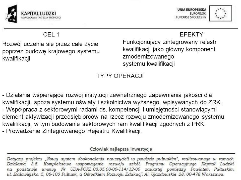 CEL 1 EFEKTY. Funkcjonujący zintegrowany rejestr kwalifikacji jako główny komponent zmodernizowanego.