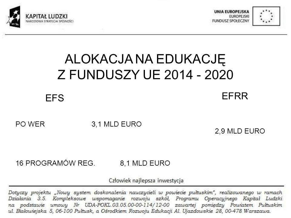 ALOKACJA NA EDUKACJĘ Z FUNDUSZY UE 2014 - 2020 EFRR EFS PO WER