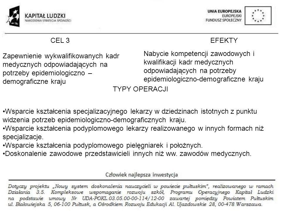CEL 3 EFEKTY. Nabycie kompetencji zawodowych i kwalifikacji kadr medycznych odpowiadających na potrzeby.