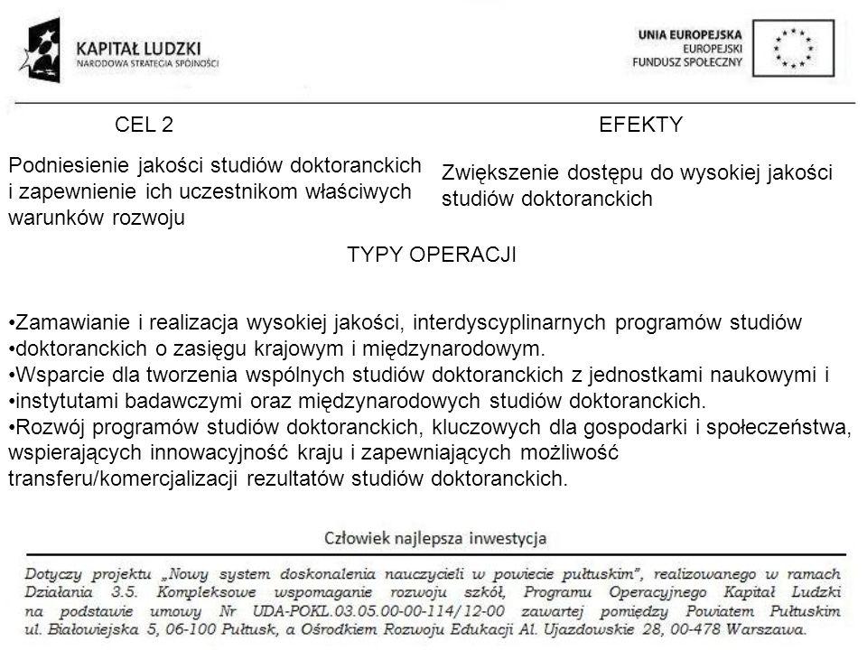 CEL 2 EFEKTY. Podniesienie jakości studiów doktoranckich i zapewnienie ich uczestnikom właściwych warunków rozwoju.