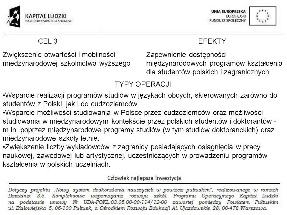 CEL 3 EFEKTY. Zwiększenie otwartości i mobilności międzynarodowej szkolnictwa wyższego.