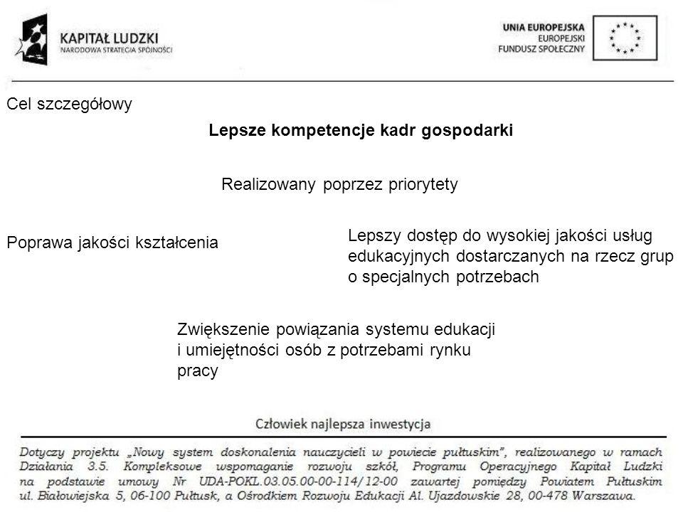 Cel szczegółowy Lepsze kompetencje kadr gospodarki. Realizowany poprzez priorytety.