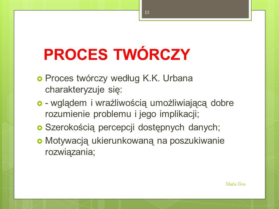 PROCES TWÓRCZY Proces twórczy według K.K. Urbana charakteryzuje się: