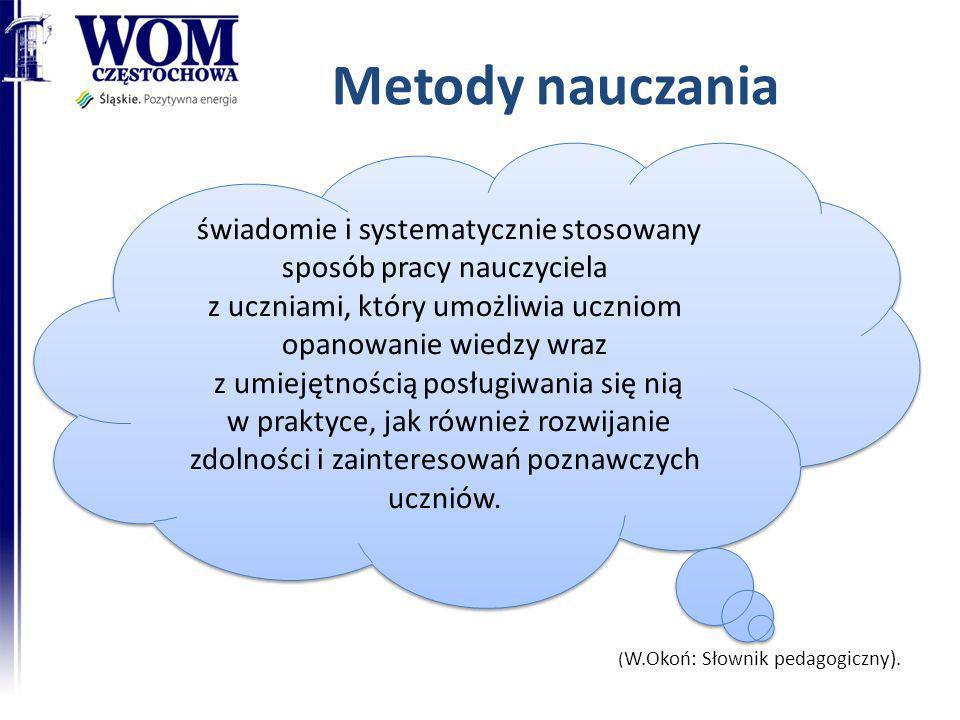 .Okoń: Słownik pedagogiczny).