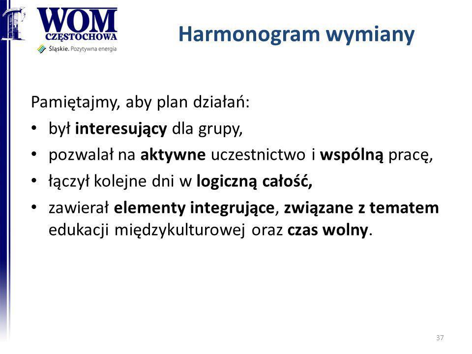Harmonogram wymiany Pamiętajmy, aby plan działań: