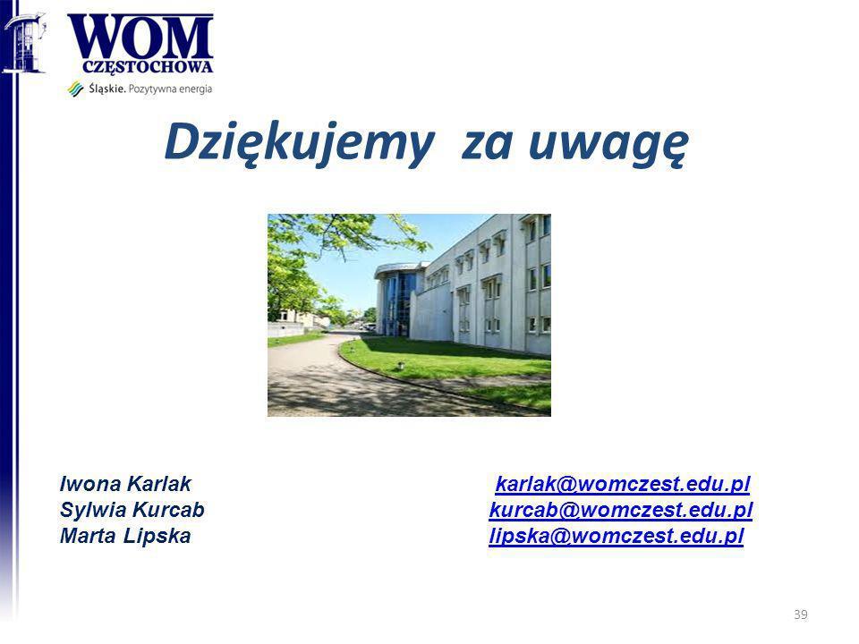 Dziękujemy za uwagę Iwona Karlak karlak@womczest.edu.pl