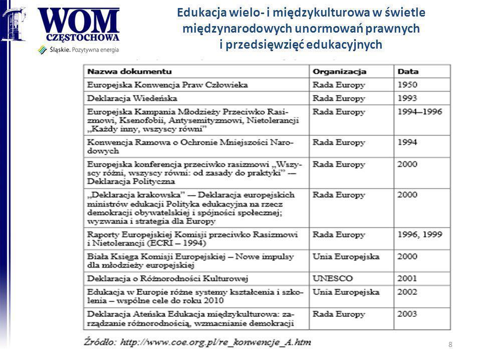Edukacja wielo- i międzykulturowa w świetle międzynarodowych unormowań prawnych i przedsięwzięć edukacyjnych