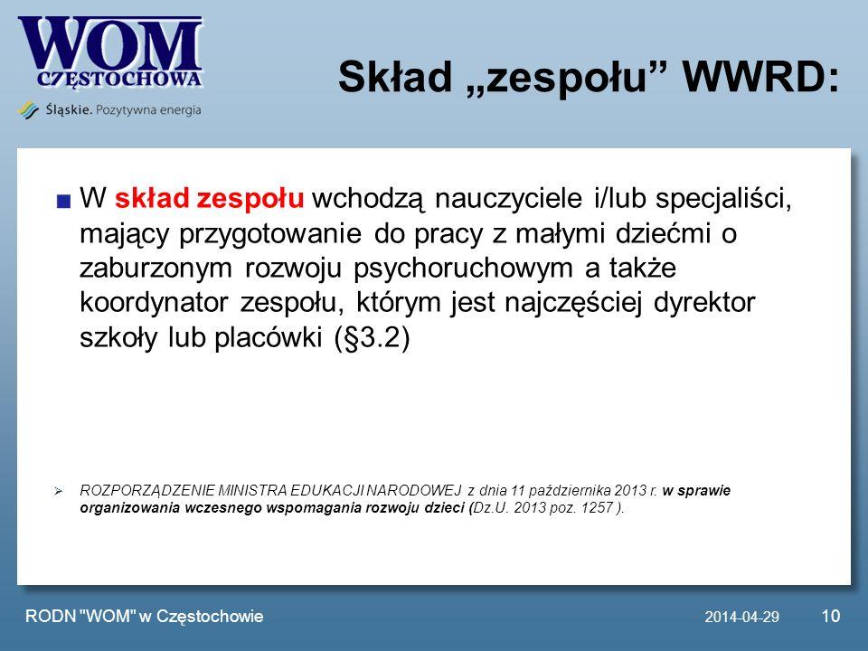 """Skład """"zespołu WWRD:"""
