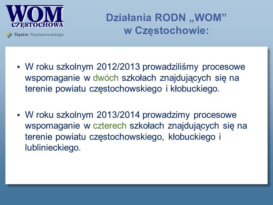 """Działania RODN """"WOM w Częstochowie:"""