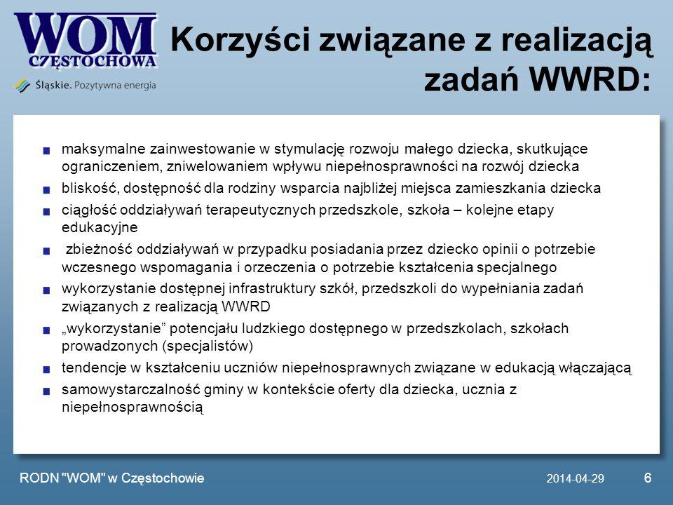 Korzyści związane z realizacją zadań WWRD: