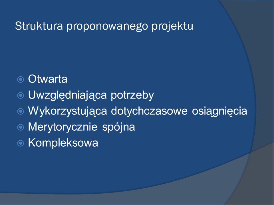 Struktura proponowanego projektu