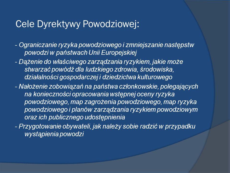 Cele Dyrektywy Powodziowej: