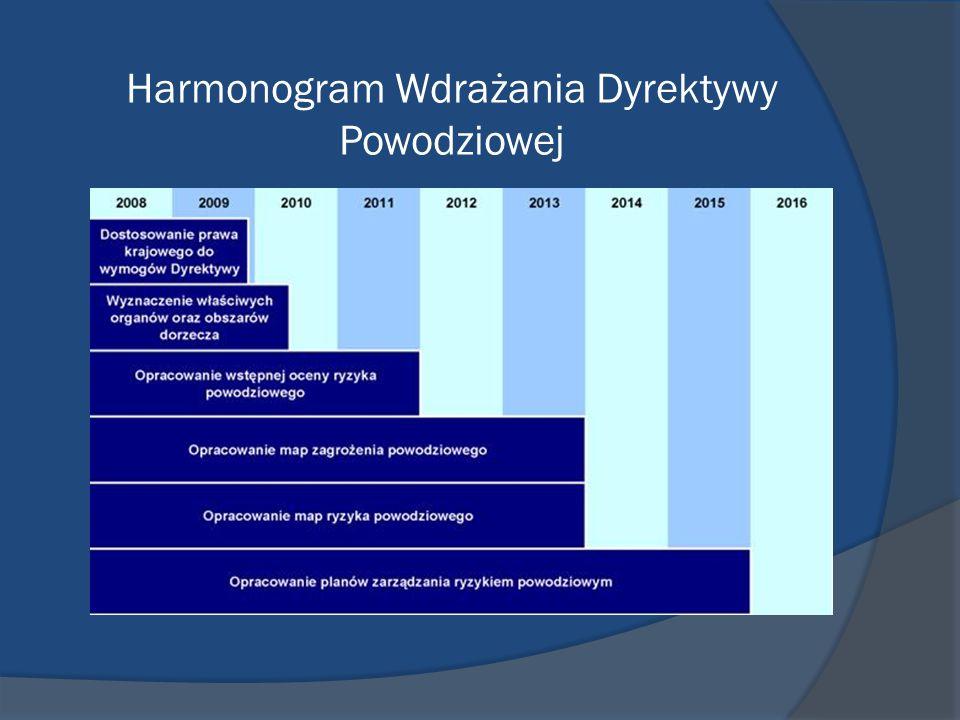 Harmonogram Wdrażania Dyrektywy Powodziowej