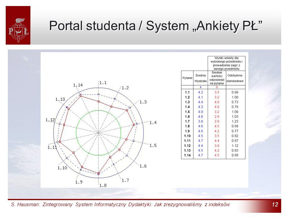 "Portal studenta / System ""Ankiety PŁ"