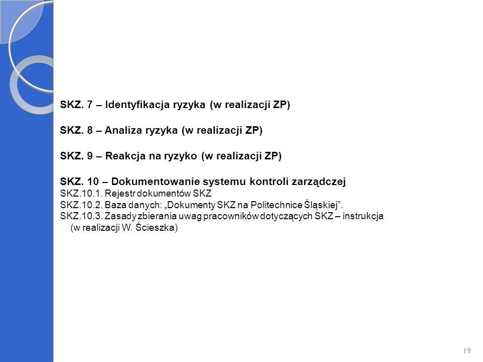 SKZ. 7 – Identyfikacja ryzyka (w realizacji ZP)