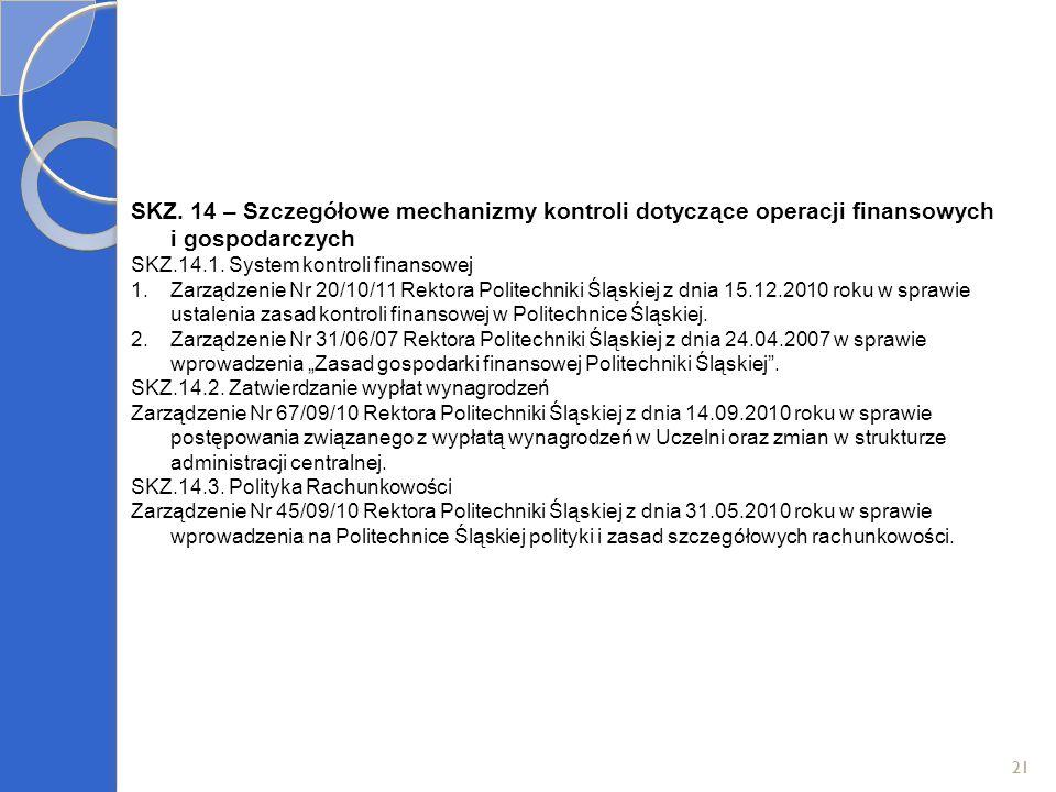 SKZ. 14 – Szczegółowe mechanizmy kontroli dotyczące operacji finansowych