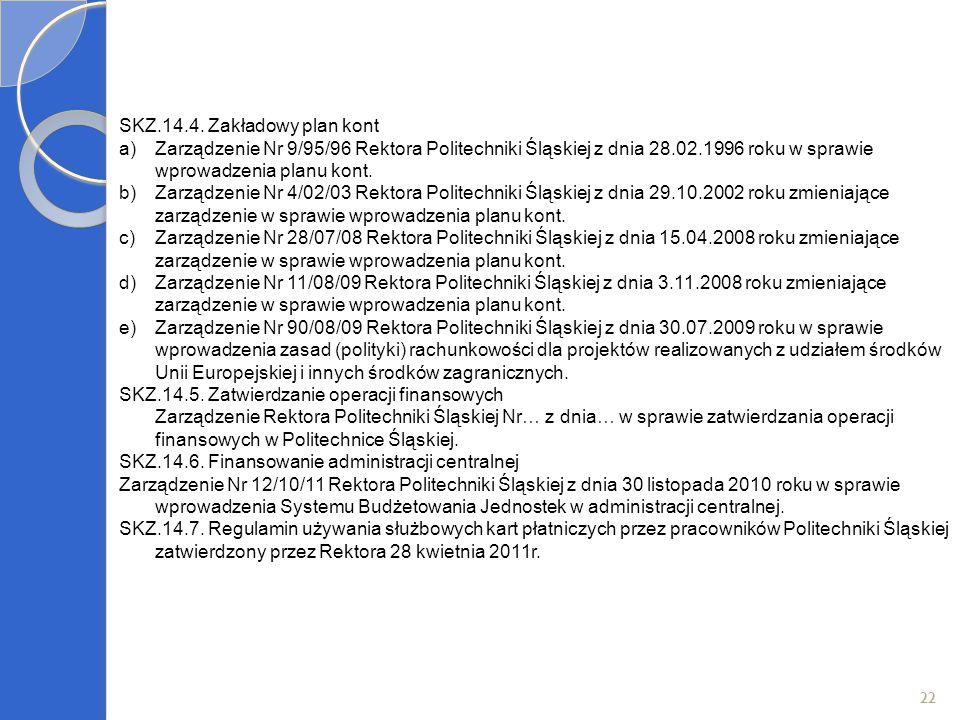 SKZ.14.4. Zakładowy plan kont