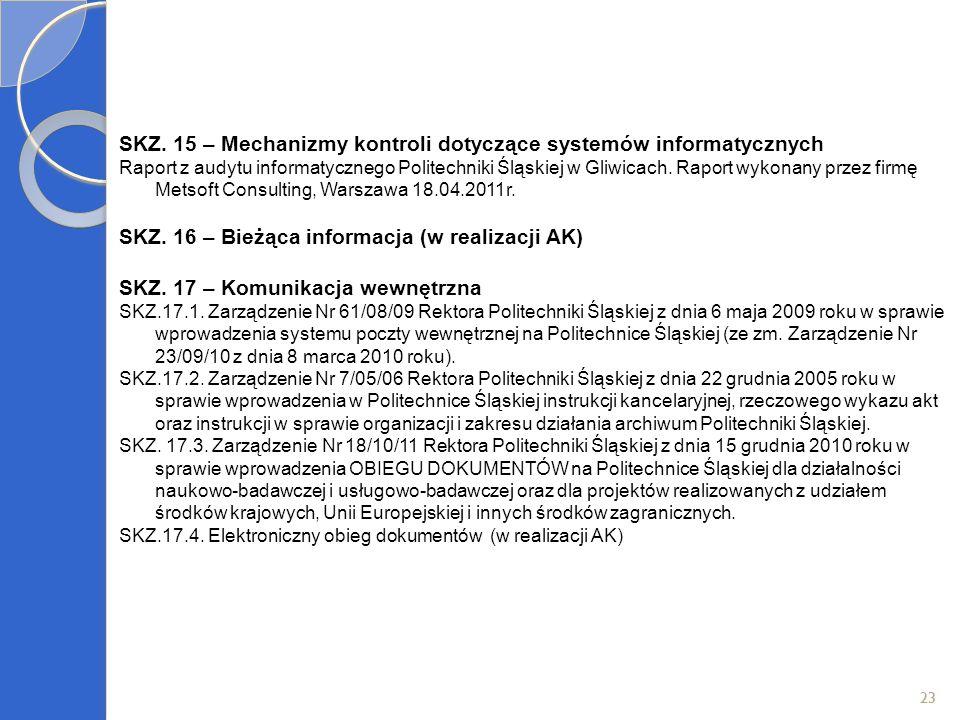 SKZ. 15 – Mechanizmy kontroli dotyczące systemów informatycznych