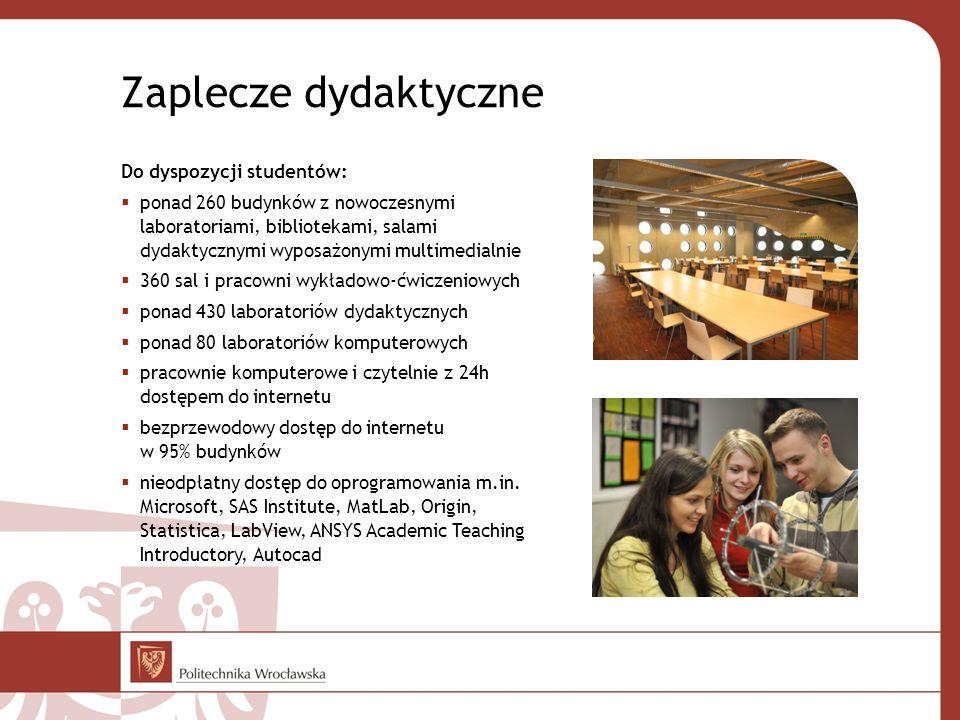 Zaplecze dydaktyczne Do dyspozycji studentów: