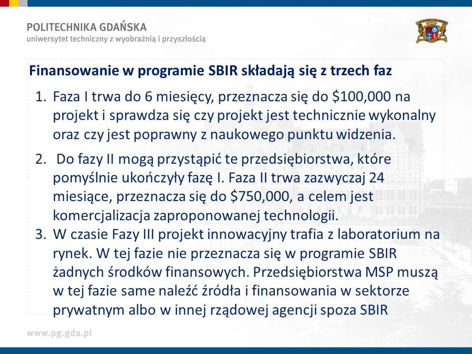 Finansowanie w programie SBIR składają się z trzech faz