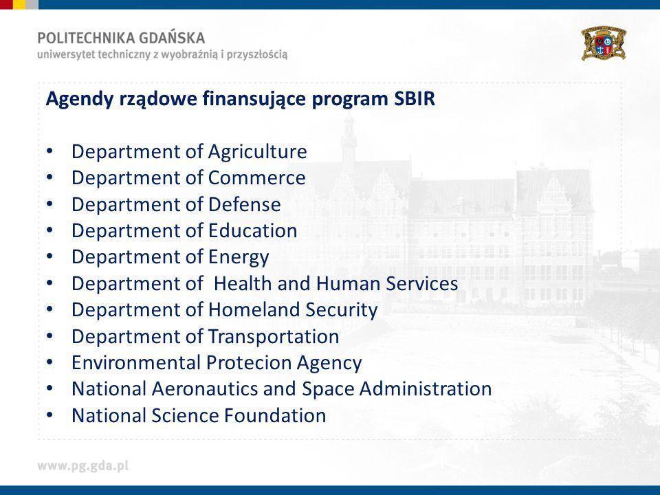 Agendy rządowe finansujące program SBIR