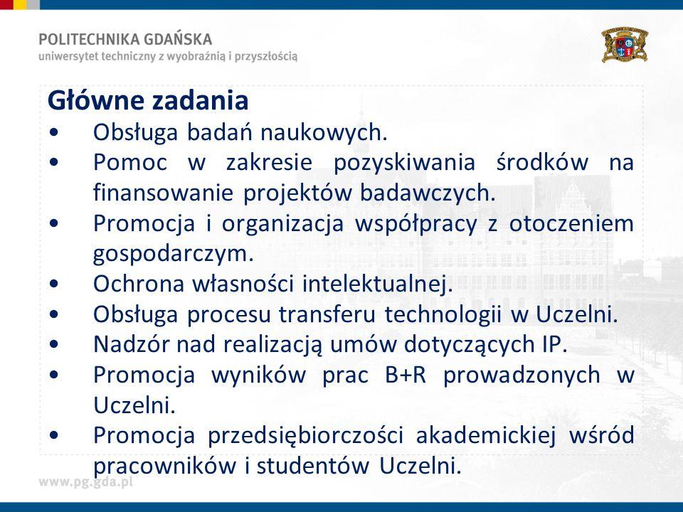 Główne zadania Obsługa badań naukowych.