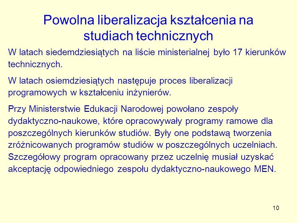 Powolna liberalizacja kształcenia na studiach technicznych