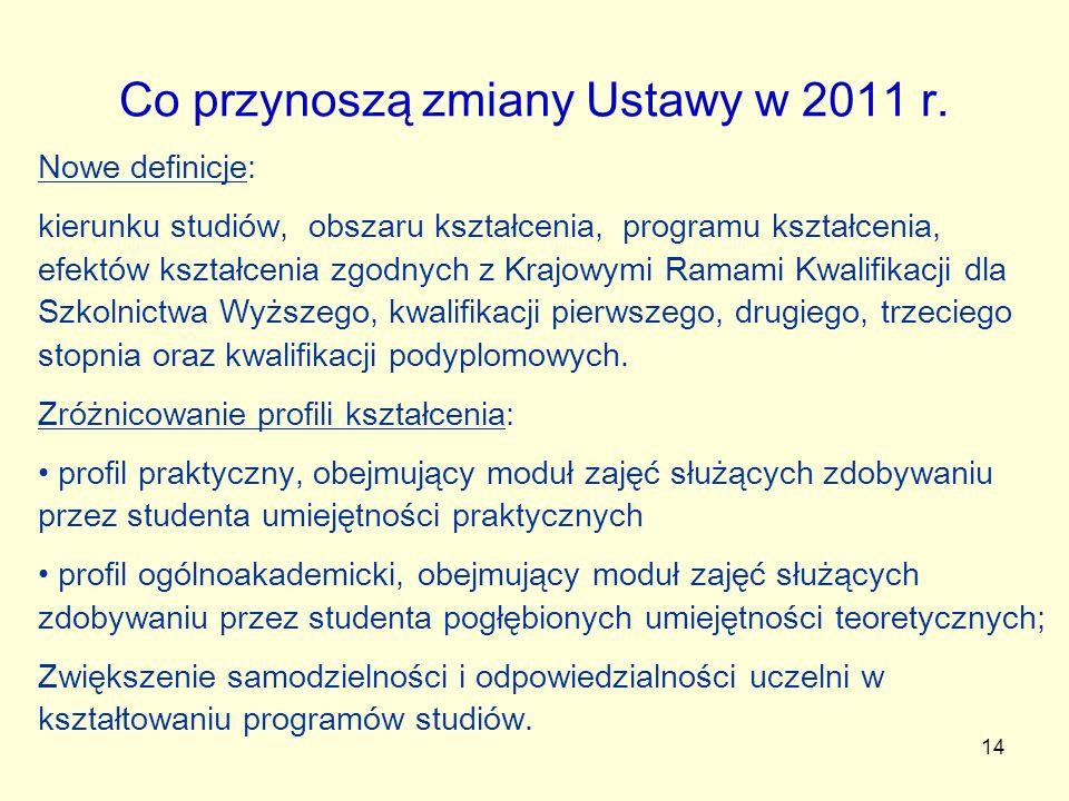 Co przynoszą zmiany Ustawy w 2011 r.