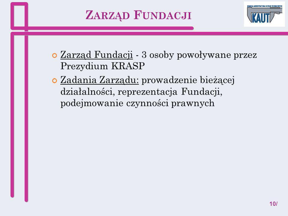 Zarząd Fundacji Zarząd Fundacji - 3 osoby powoływane przez Prezydium KRASP.
