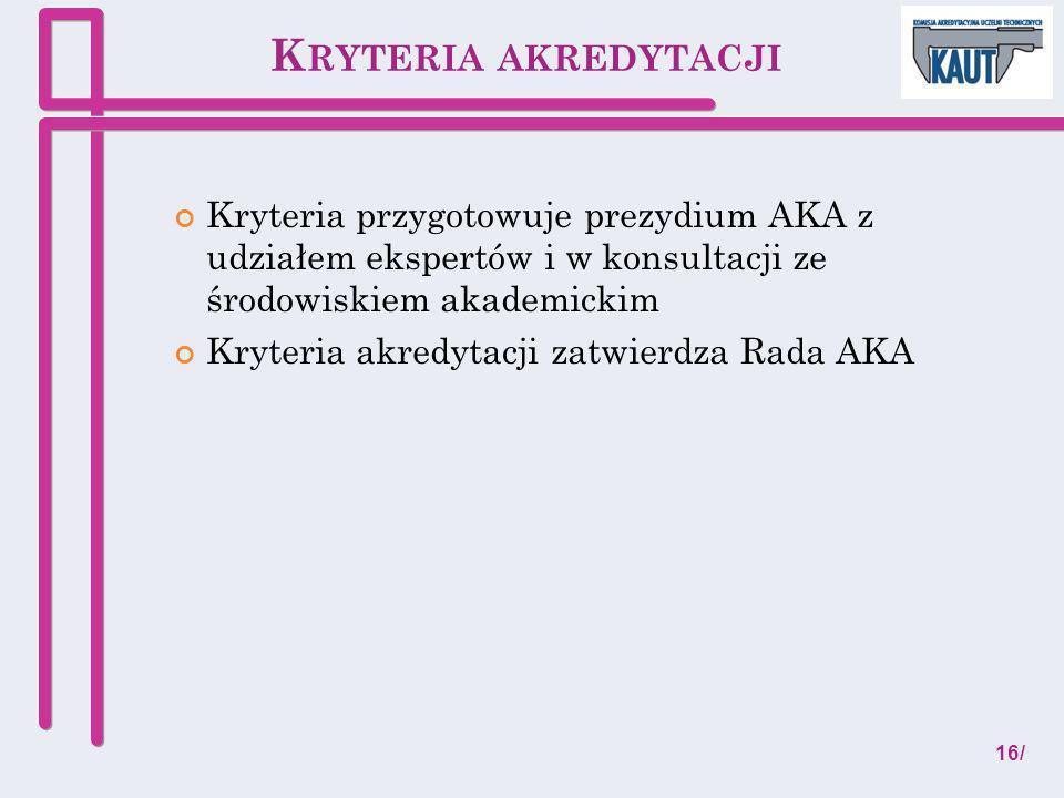 Kryteria akredytacji Kryteria przygotowuje prezydium AKA z udziałem ekspertów i w konsultacji ze środowiskiem akademickim.
