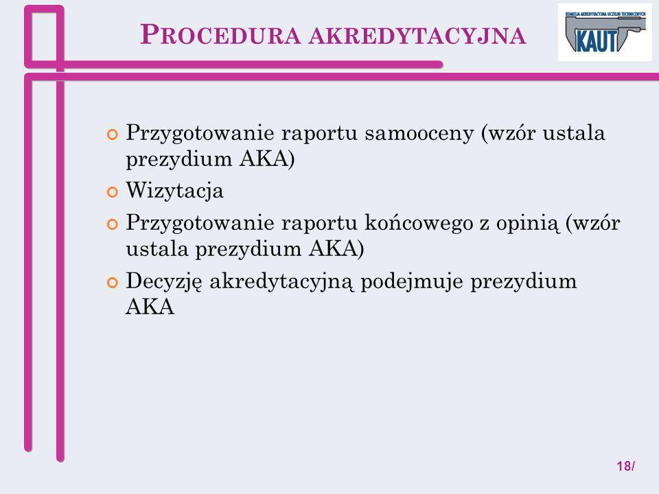 Procedura akredytacyjna