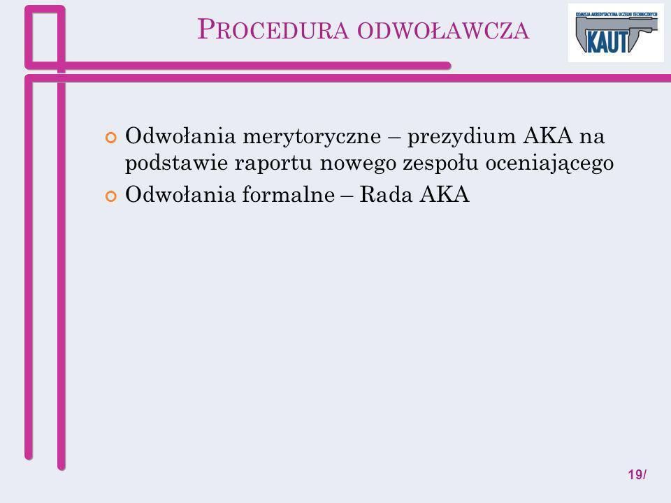 Procedura odwoławcza Odwołania merytoryczne – prezydium AKA na podstawie raportu nowego zespołu oceniającego.