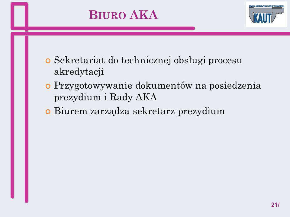 Biuro AKA Sekretariat do technicznej obsługi procesu akredytacji