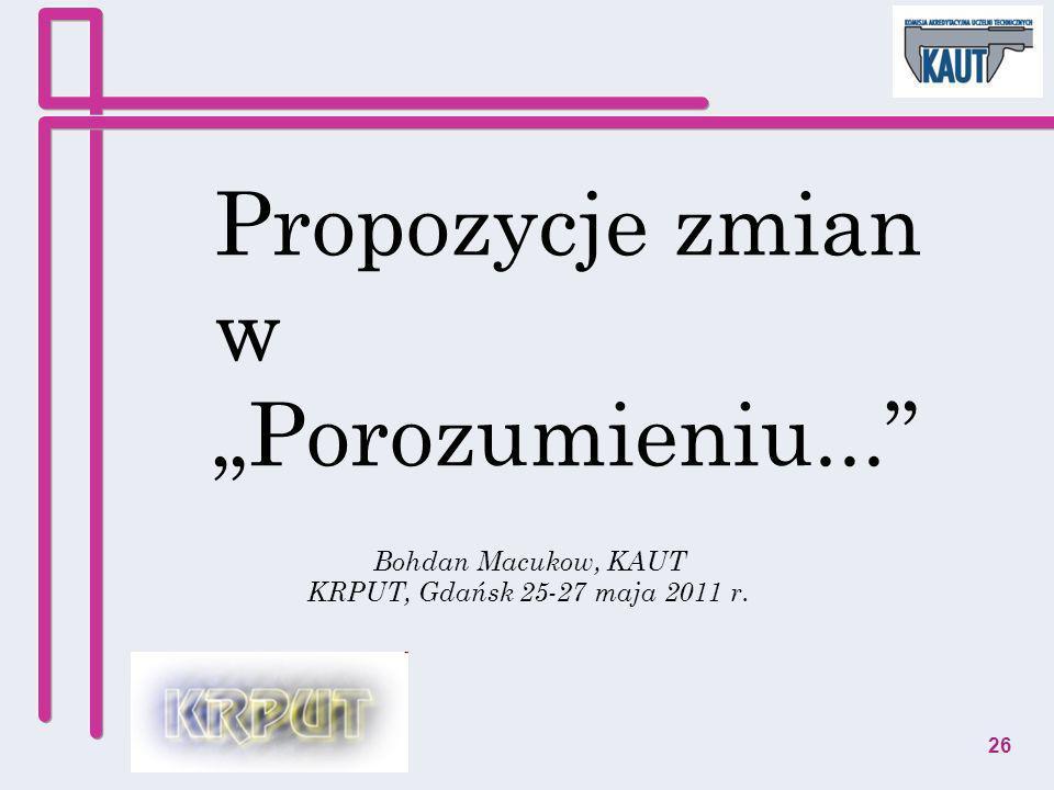 """Propozycje zmian w """"Porozumieniu... Bohdan Macukow, KAUT"""