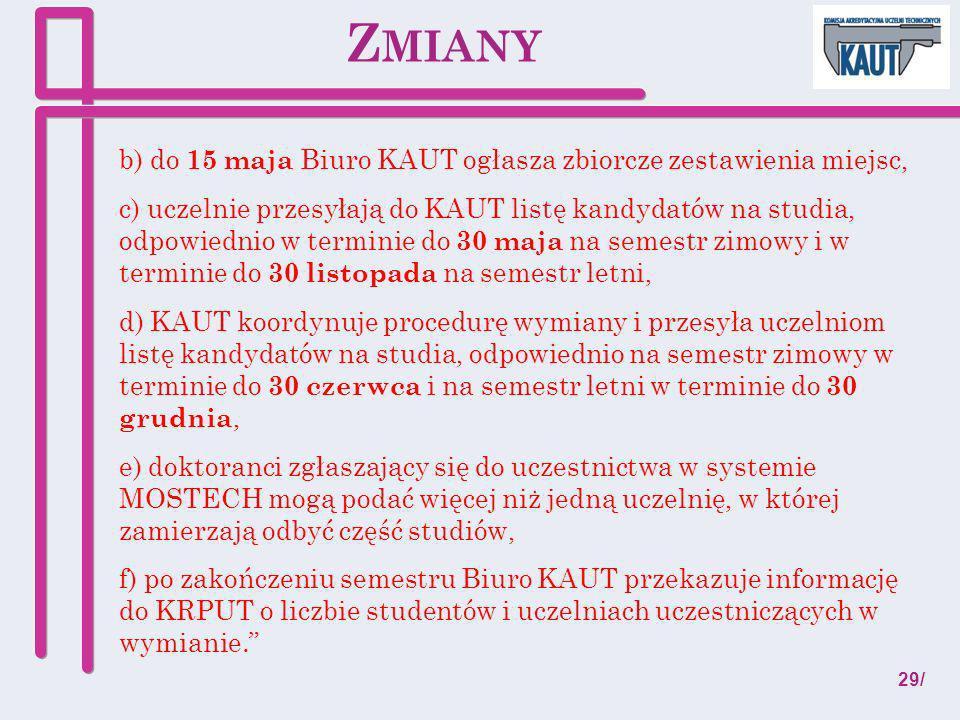 Zmiany b) do 15 maja Biuro KAUT ogłasza zbiorcze zestawienia miejsc,