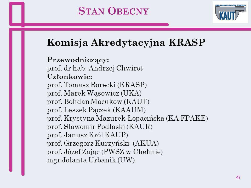 Stan Obecny Komisja Akredytacyjna KRASP Przewodniczący: