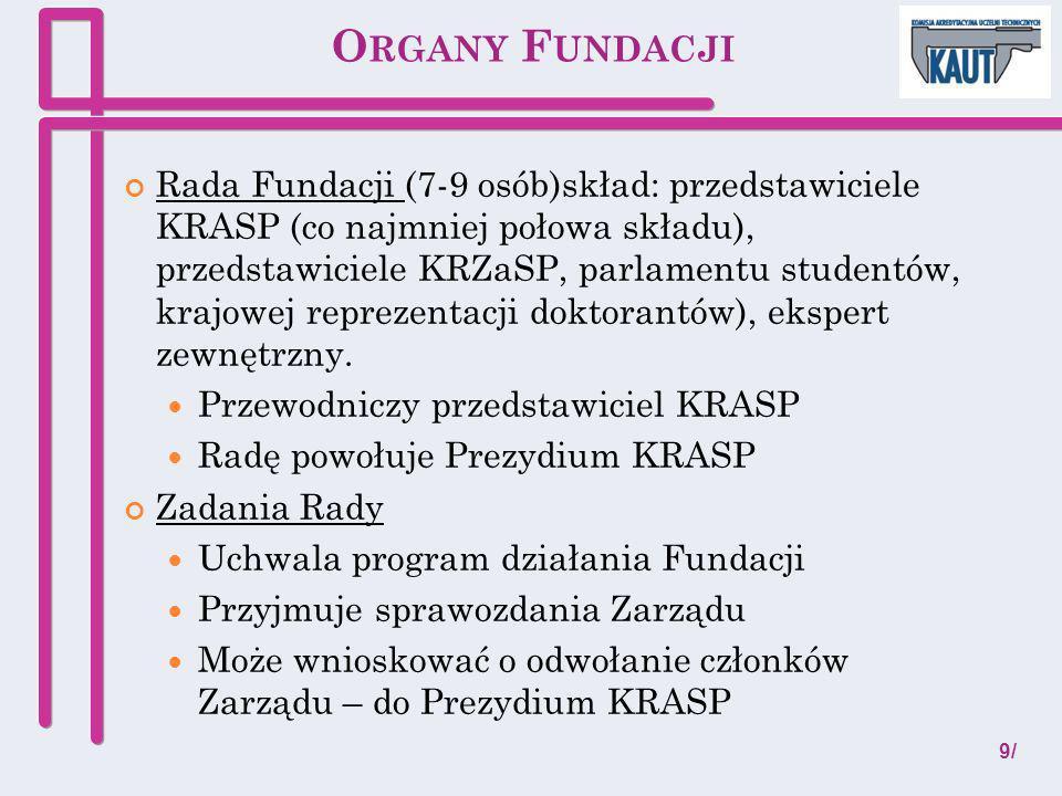 Organy Fundacji