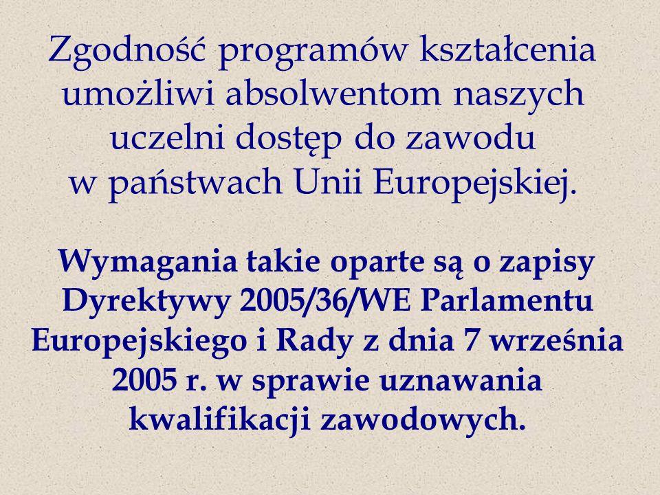 Zgodność programów kształcenia umożliwi absolwentom naszych uczelni dostęp do zawodu w państwach Unii Europejskiej.