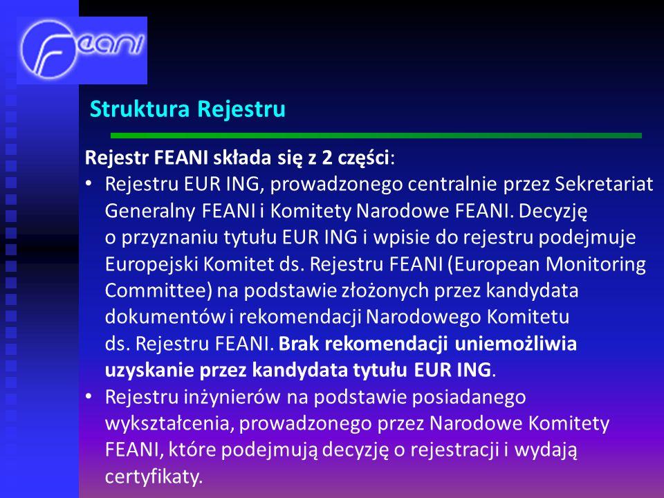 Struktura Rejestru Rejestr FEANI składa się z 2 części: