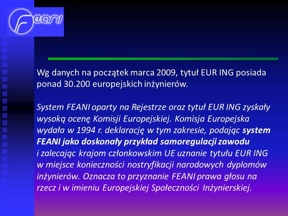 Wg danych na początek marca 2009, tytuł EUR ING posiada ponad 30